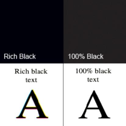 Process Black vs. Build Black